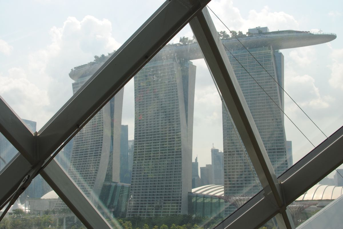 MBS view
